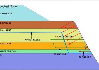 Oris-Oldham Diagram - 151117