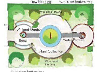 Platipus Tree Case Study - Perennial Legacy Garden Schematic drawing